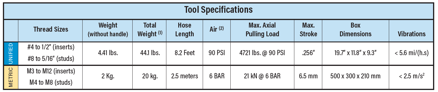 ATLAS® RIV949 VERTICAL HYDROPNEUMATIC TOOL