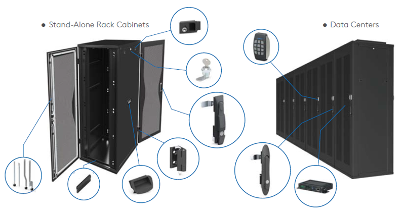 Mesan IT Cabinet Applications